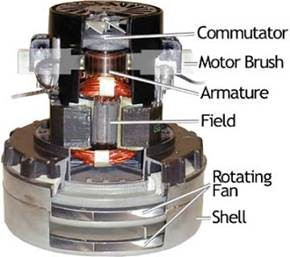 vacuum-motor-cross-section.jpg