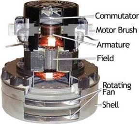 vacuum-motor-cross-section.jpg